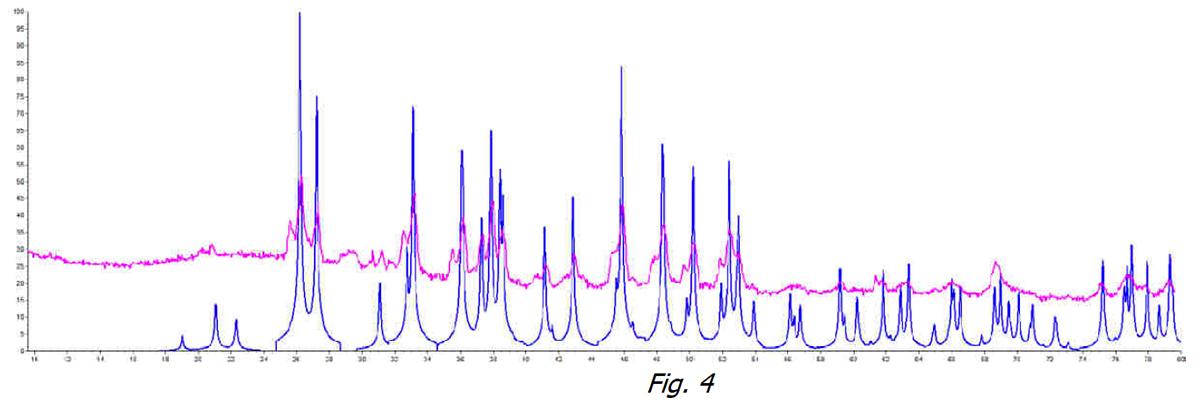 ExtraH2O fig. 4