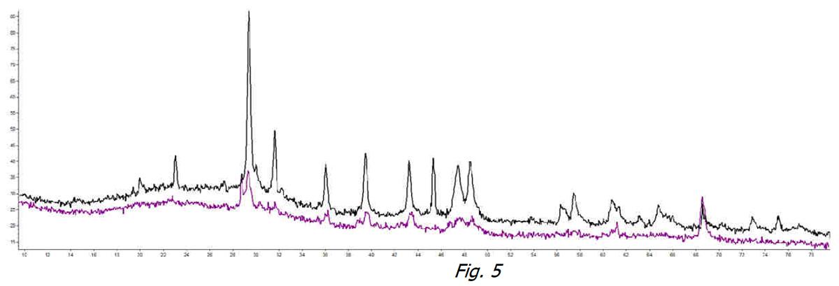 ExtraH2O fig. 5